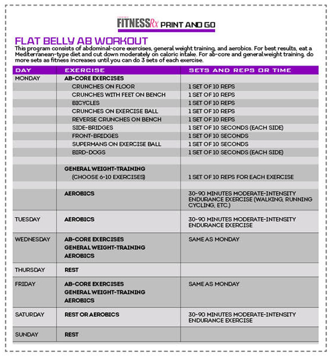 Flat abs workout routine for Plan belley