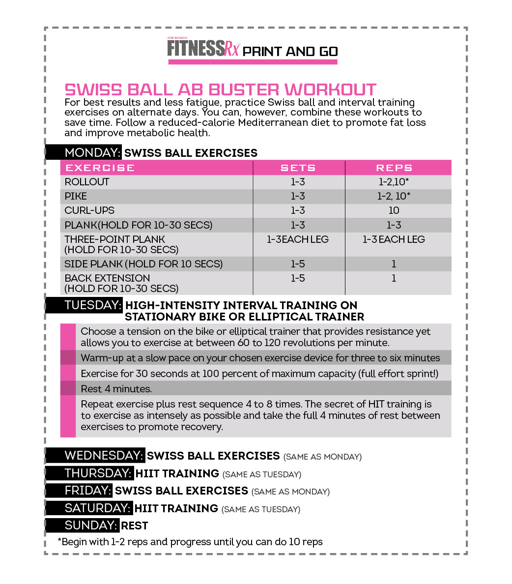 Swiss Ball Ab-Busters! - Proven Moves for a Flat & Tighter Tummy!