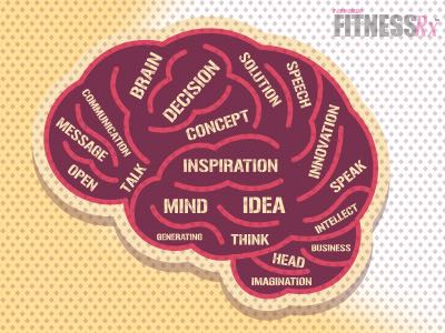 Developing mental toughness in business