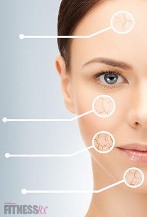 Get Glowy - Anti-aging skincare tips