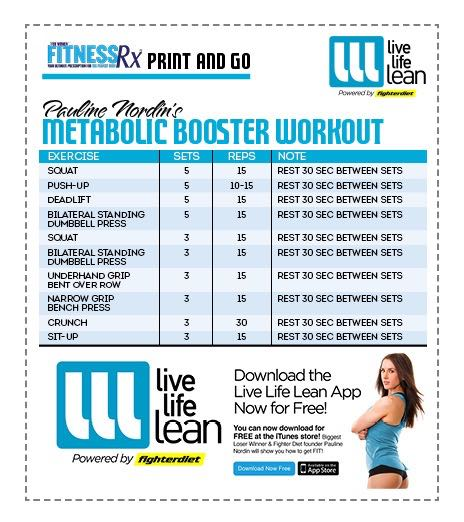 Pauline Nordin's Metabolic Booster Workout | FitnessRX for Women
