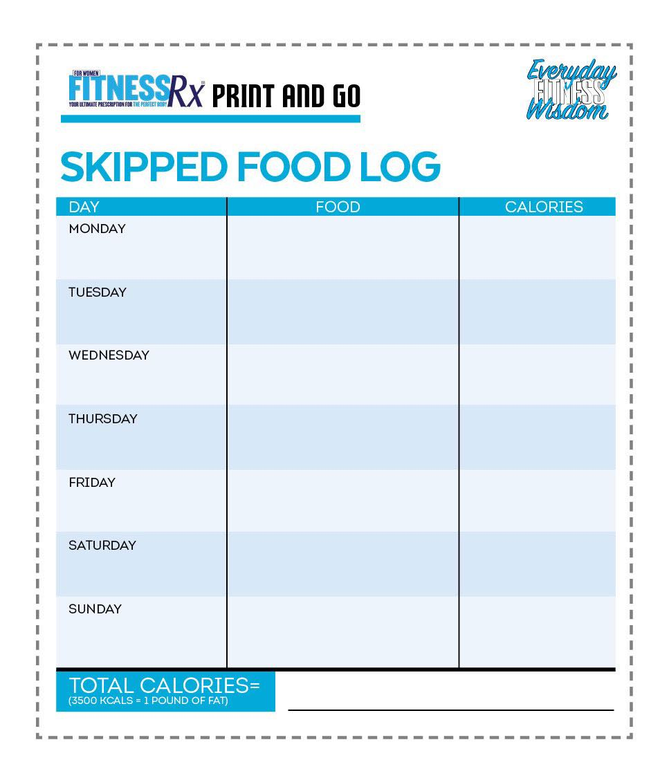 The Skipped-Food Log
