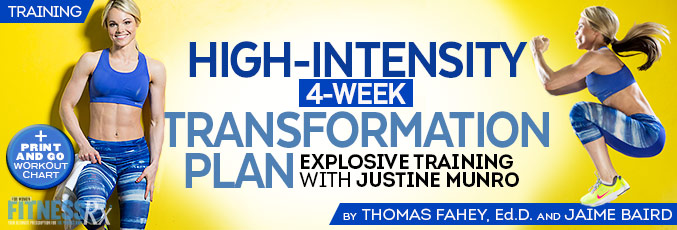 High-Intensity 4-Week Transformation Plan