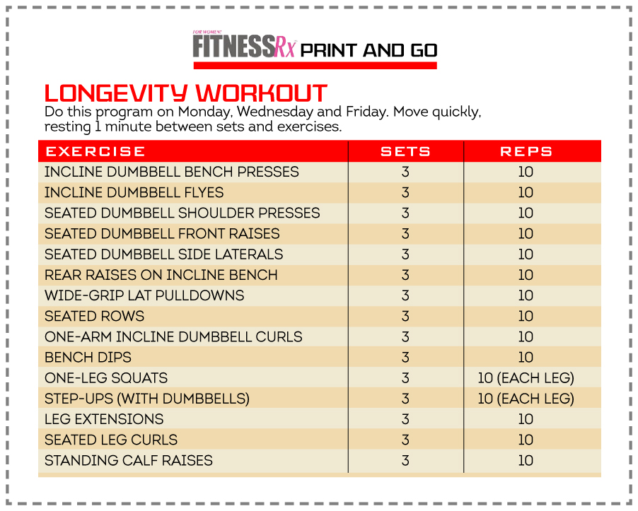 FitnessRx Longevity Workout