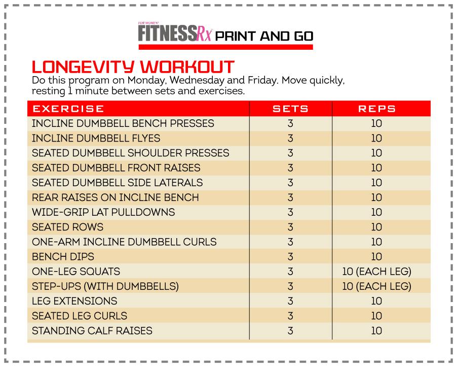 FitnessRx Longevity Workout